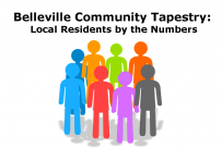 Business Seminar: Belleville Community Tapestry, local residents by the numbers